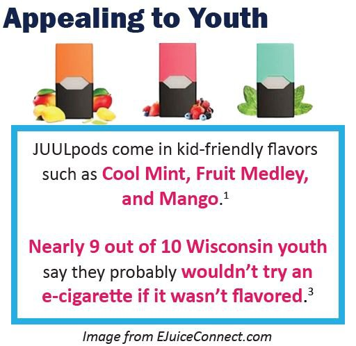 Youth Appeal of JUUL
